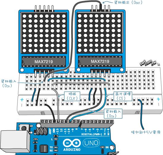 arduino led矩阵